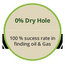 Stateside dry hole